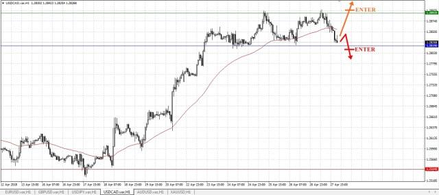 trade cad eng