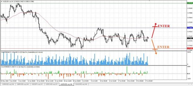 trade aud eng