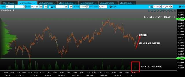 volume euro eng
