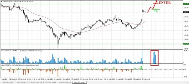 buy gold eng
