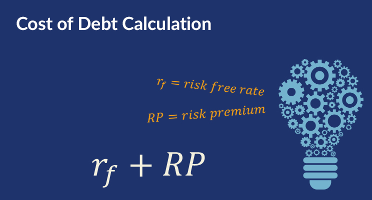 Cost of Debt Calculation