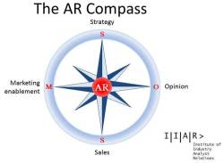 The IIAR AR Compass, by Charmaine Chan and Ludovic Leforestier