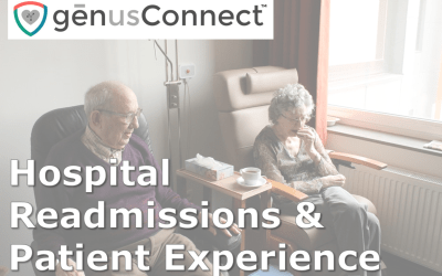 Genus Connect and the nine Michigan hospitals leaving $1 million+ on the table in readmissions and patient experience