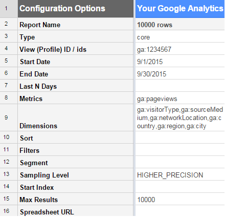 10000-rows-no-limit-google-sheets-google-analytics