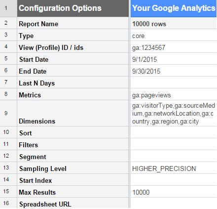 10000-rows-no-limit-google-sheets-google-analytics