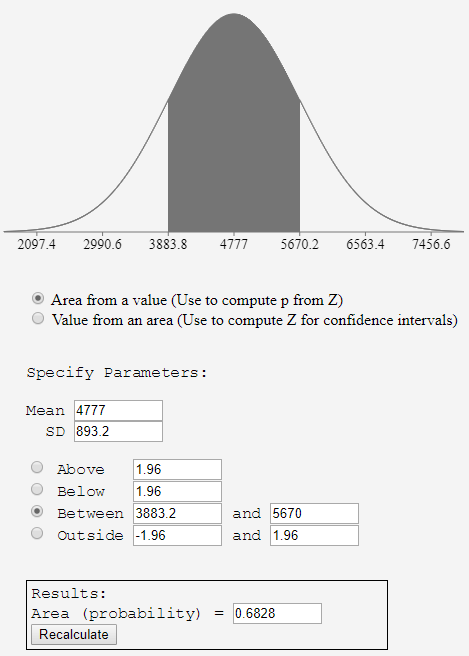 68-normal-distribution