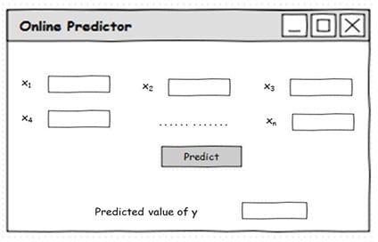 Deployment of Predictive Models3