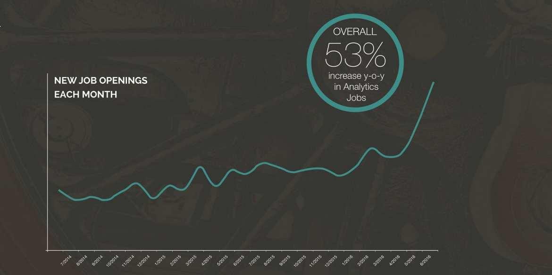 1-analytics-jobs-trend-01