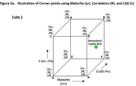 3D_interpolation_graph2