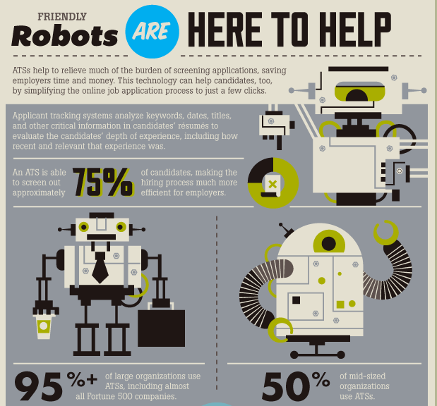 meet the robot reading your resume  infographics