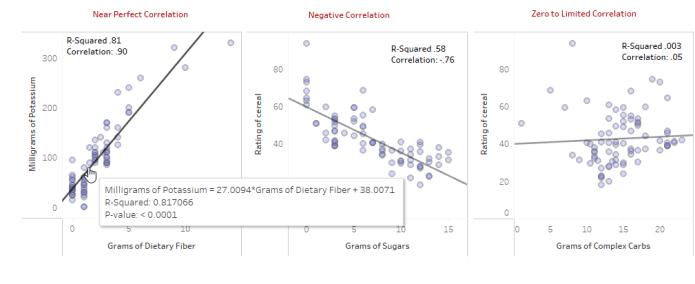 Correlation Plots