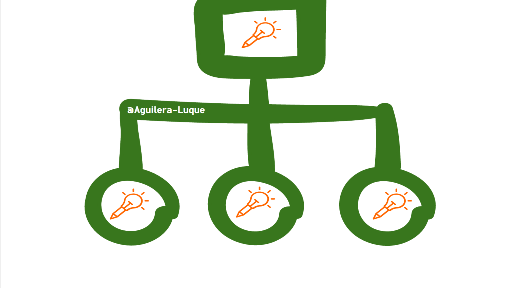 creatividad organizacional @Aguilera-Luque