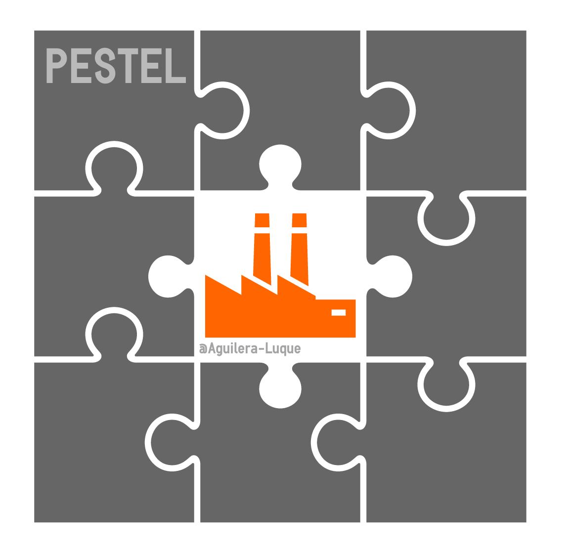 PESTEL: el análisis del entorno general de nuestra empresa