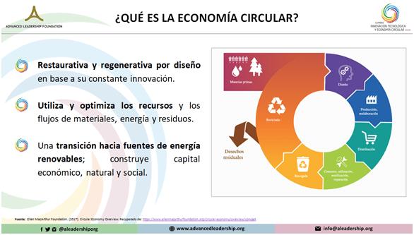 Qué es economía circular