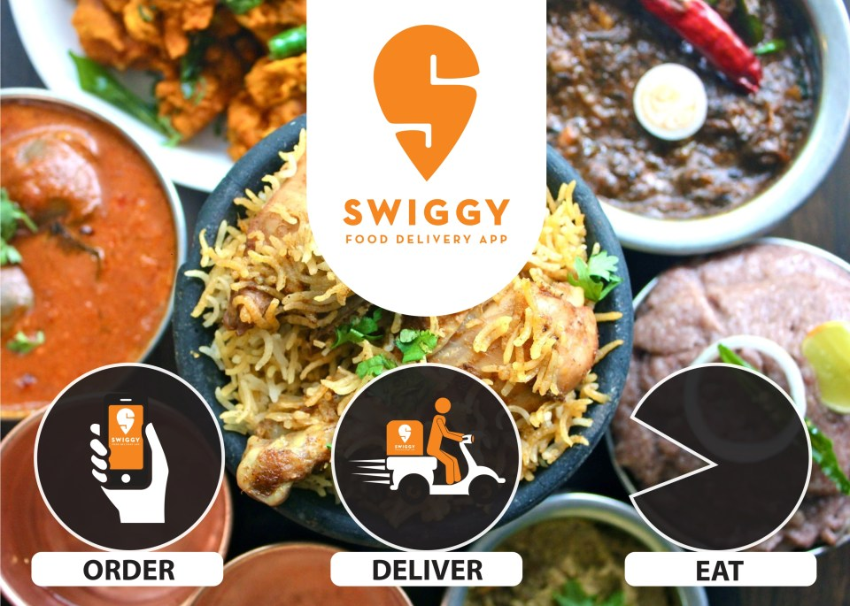 Best Online Food Ordering Apps