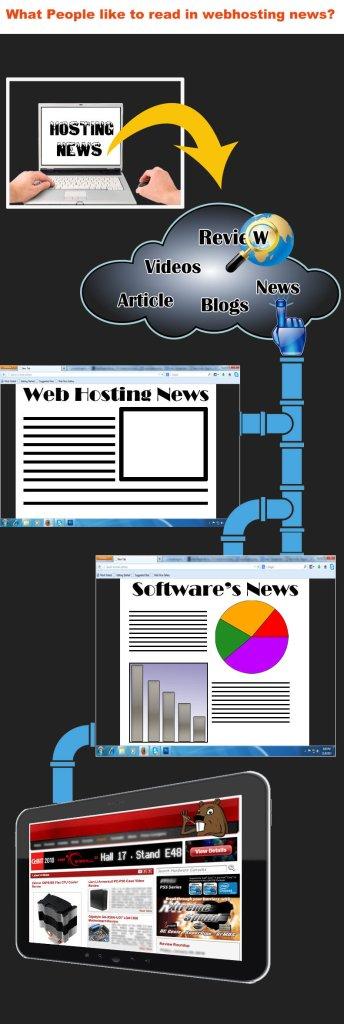 Webhosting-News