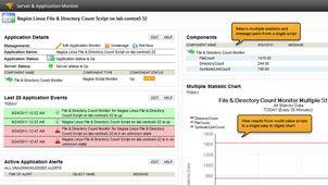 Extensible Monitoring Database Server Management