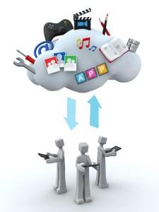 data-driven platforms