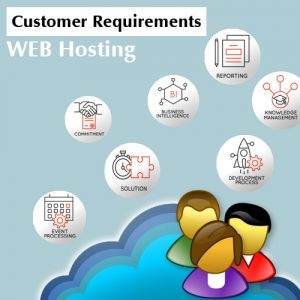 Web Hosting Customer Requirements