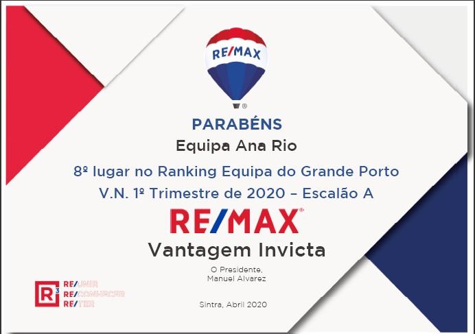 Rexonhecimento 1º Trimestre Remax Portugal