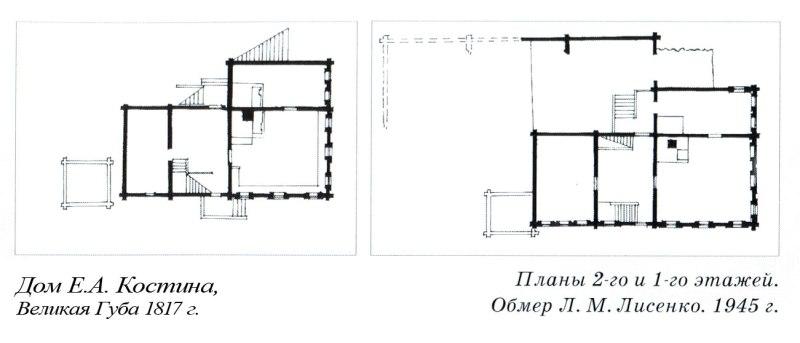 Дом Е.А.Костина, усадьба Богословка