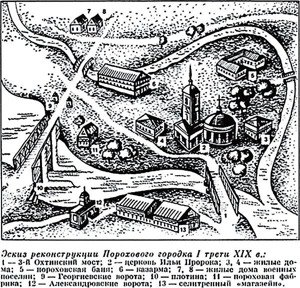 Эскиз реконструкции Порохового городка, Пороховые, Санкт-Петербург