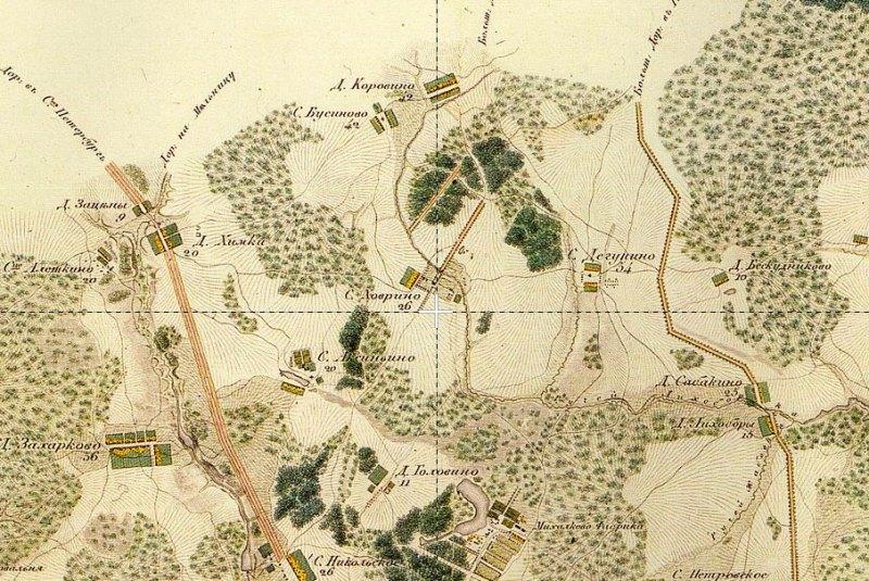 Усадьба Ховрино на Топографической карте 1823 года
