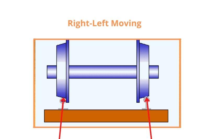 train wheel movement