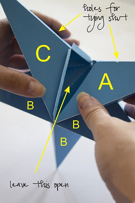 holding the flaps together