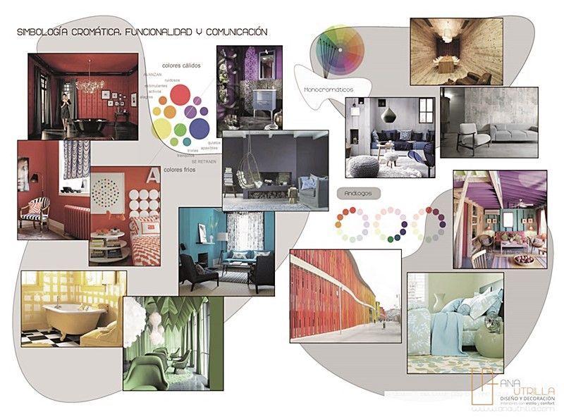 Teoría del color en decoración de interiores por Ana Utrilla