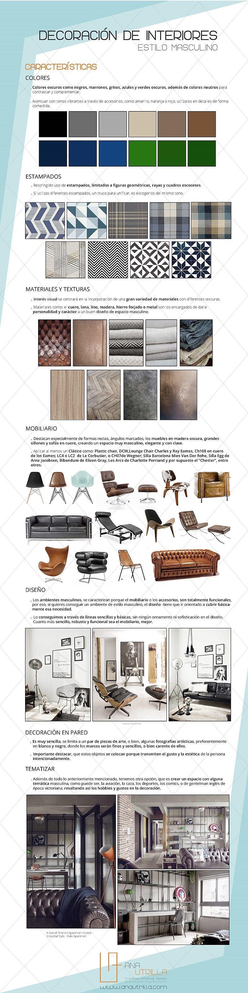 Infografía resumen de las características principales del estilo masculino por Ana Utrilla