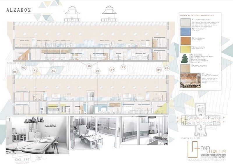 Proyecto diseño de interiores espacio coworking por Ana Utrilla alzados