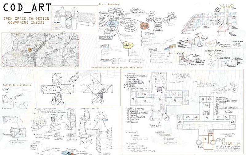Bocetos e ideas de proyecto de diseño de interiores espacio coworking por Ana Utrilla