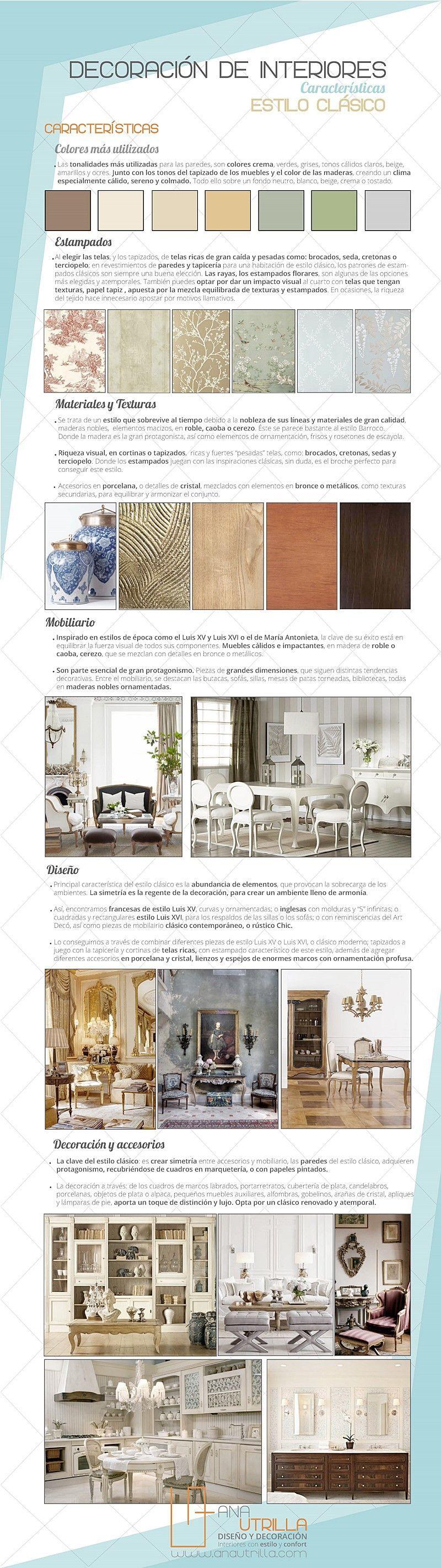 Ordinaire Características Principales Del Estilo Clásico En Decoración De Interiores  Por Ana Utrilla Diseño De Interiores Online