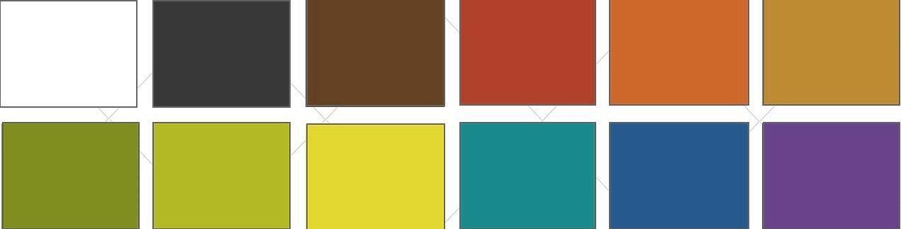 Paleta de colores más utilizados en el estilo étnico por Ana Utrilla