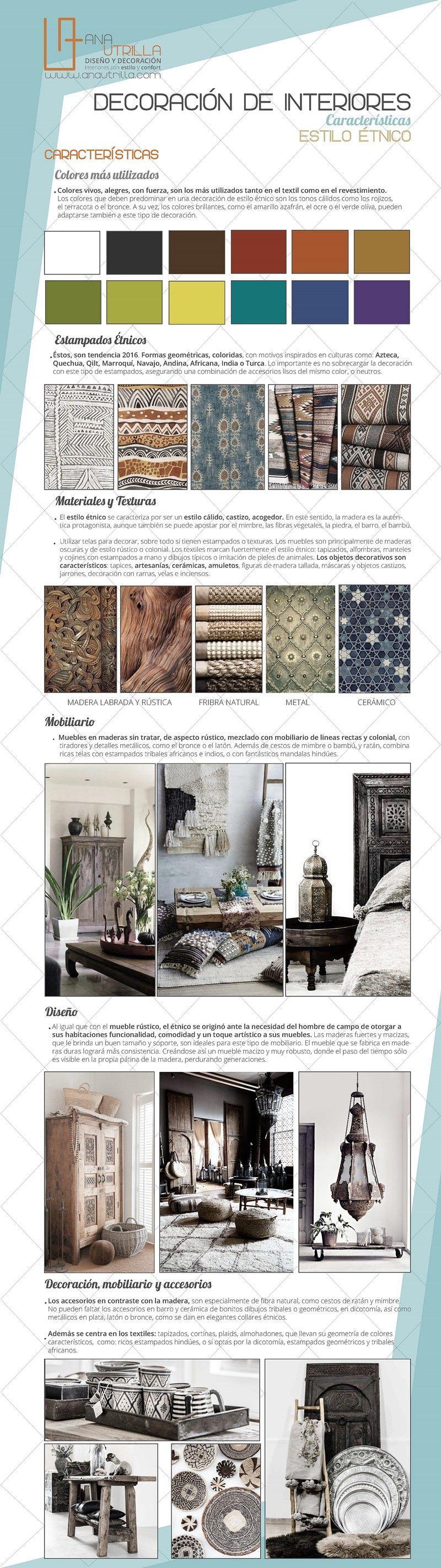 Infografía cómo decorar con estilo étnico tu espacio por ANA uTIRLLA