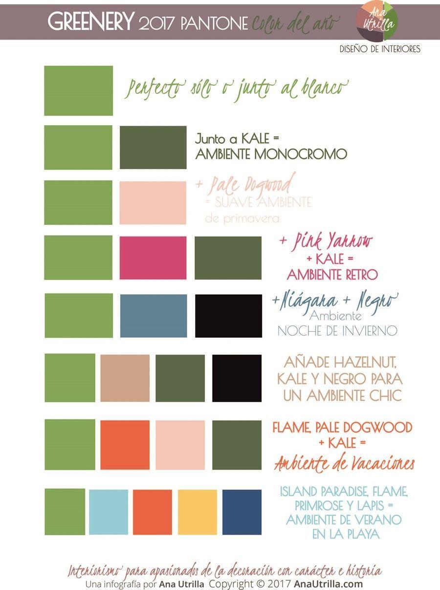 Infografía, cómo combinar greenery, por Ana Utrilla