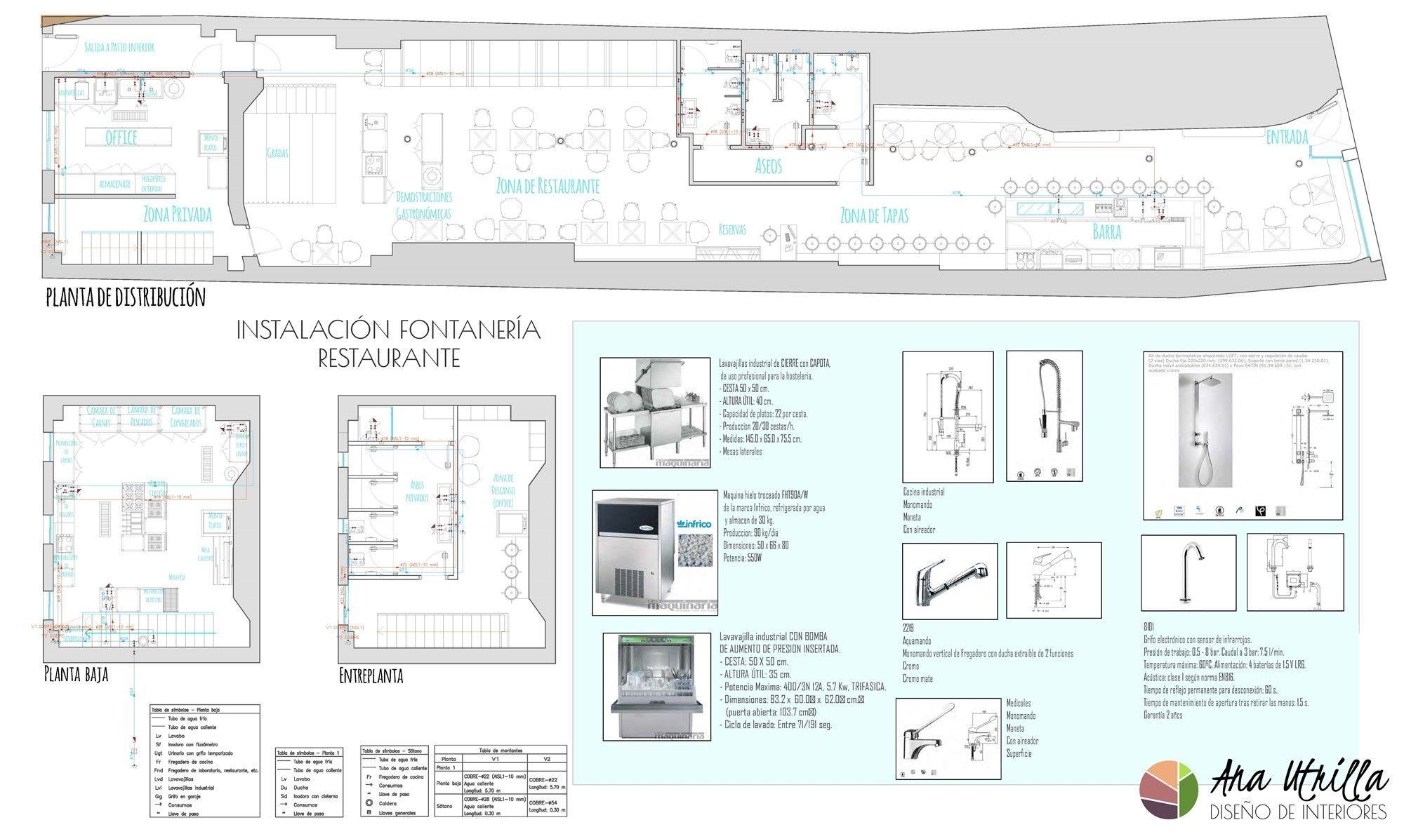 Instalación de fontanería para reforma integral de Restaurante en Valladolid, plano realizado por Ana Utrilla