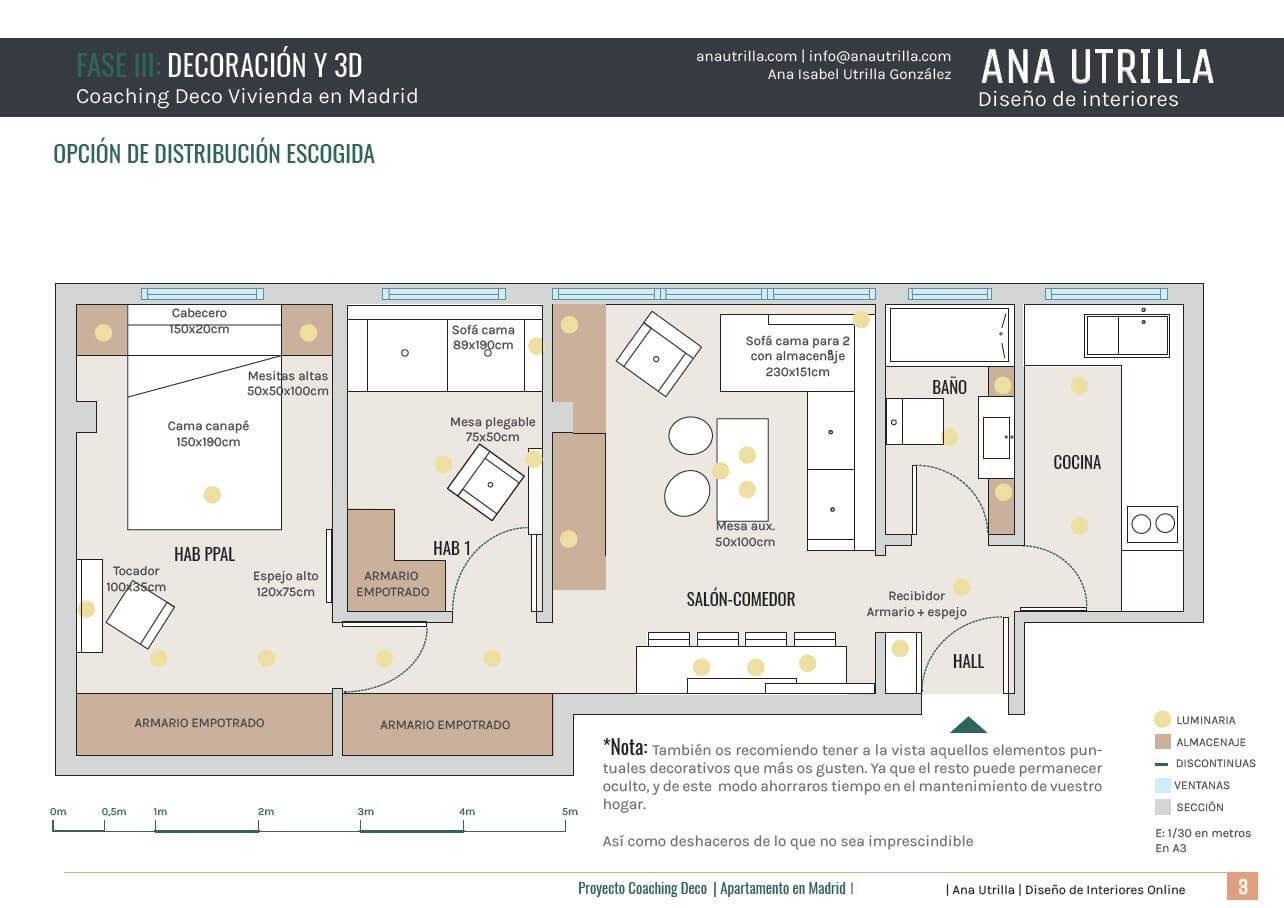 Proyecto de interiorismo y deco coach en Madrid de estilo Industrial, un hogar funcional, acofedor y con mucha personalidad @Utrillanais