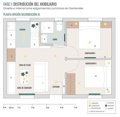 Plano de distribución de alojamiento turístico rural en Santander @utrillanais