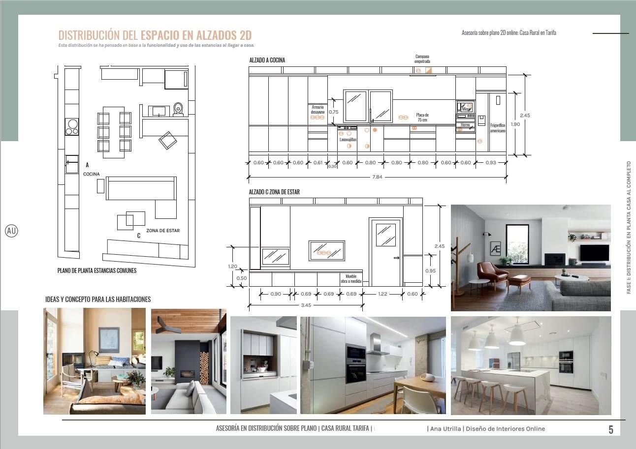 Alzados en 2D, acotados, diseño a medida de cocina para casa rural en Tarifa. Ana Utrilla interiorismo online