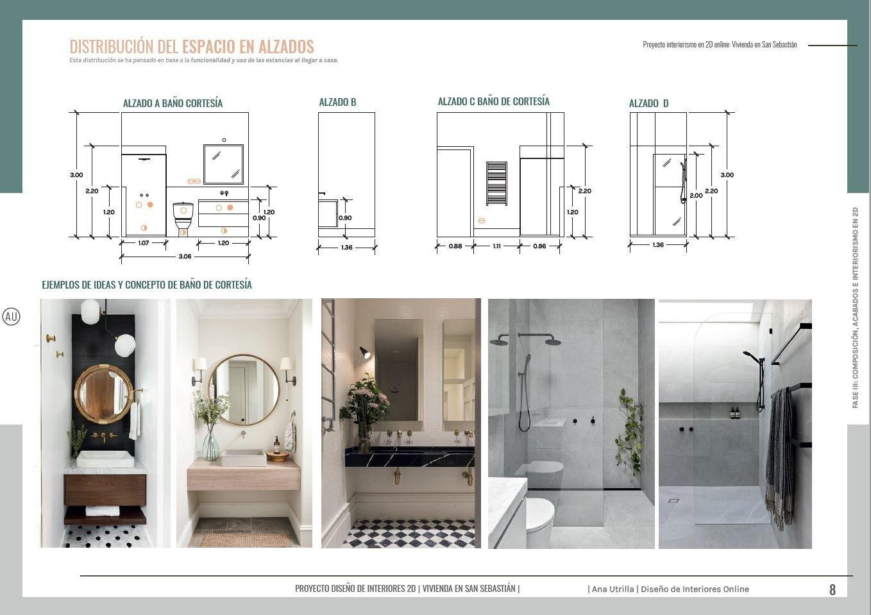 Alzados en 2D, con cotas de baño de cortesía, a medida, para proyecto de interiorismo y reforma en San Sebastián. #AnaUtrilla #interiorismoonline