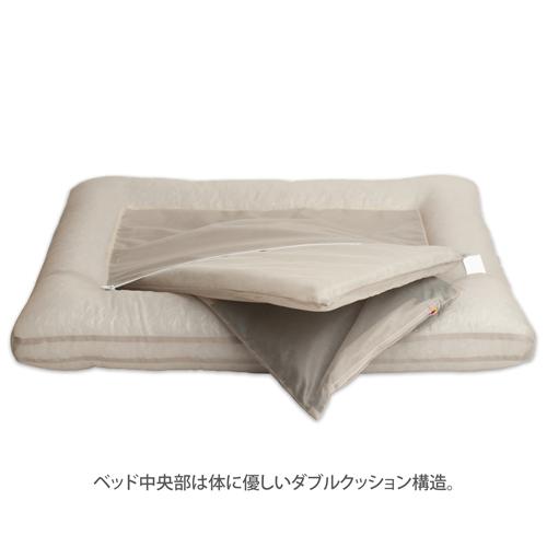 Product_PB3_4