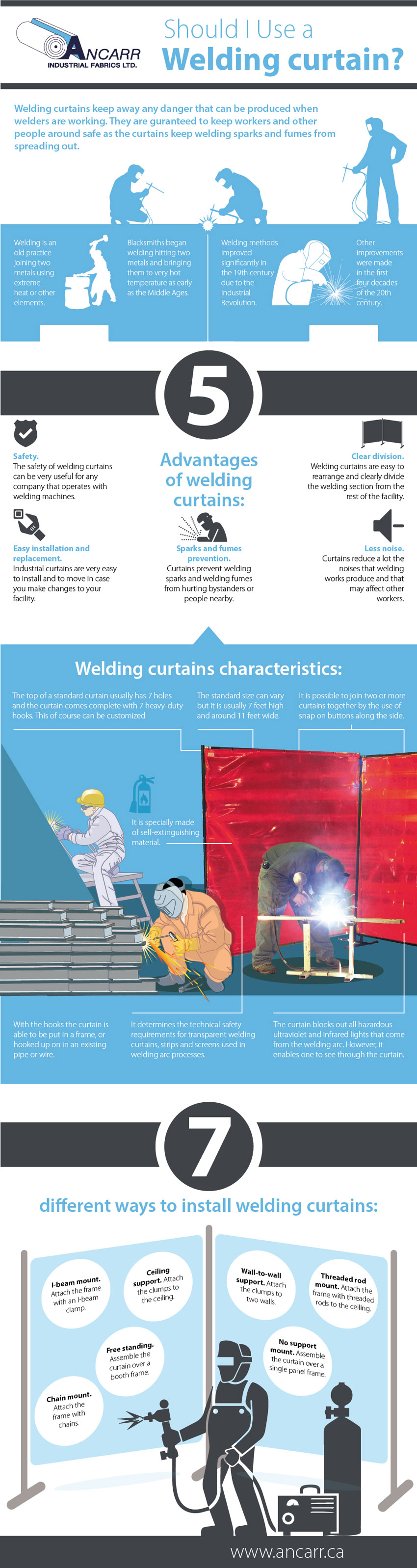 why-should-i-use-a-welding-curtain-infographic