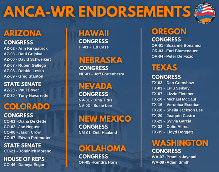 ANCA-WR Endorsements (6)