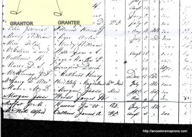 Illinois land record 1847