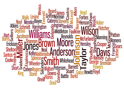 Genealogy Data: Frequently Occurring Surnames from Census 2000