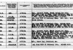 How to Use Muster Rolls to Your Advantage in Genealogy Research