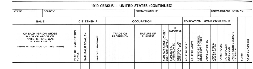 1910-Census-Genealogy-Page-2