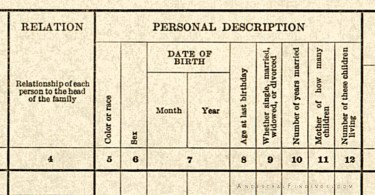 Common-Law Marriages: A Closer Look at Marriage Records #4